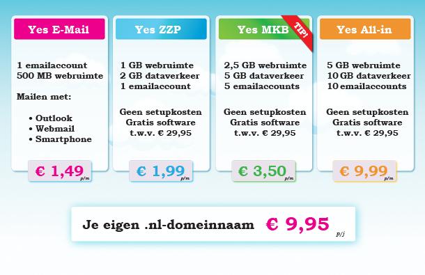 Yes-hostingpakketten-2014